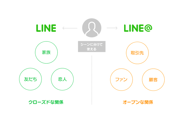 LINEat02