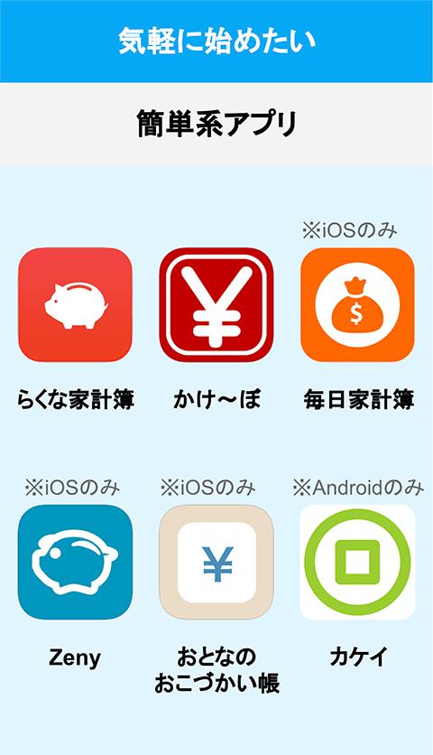 家計 簿 アプリ 無料 安全