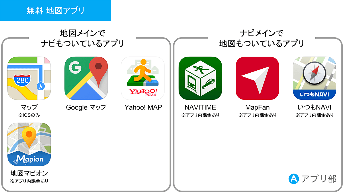 地図アプリ7選 画面や無料機能で比較おすすめの1本は