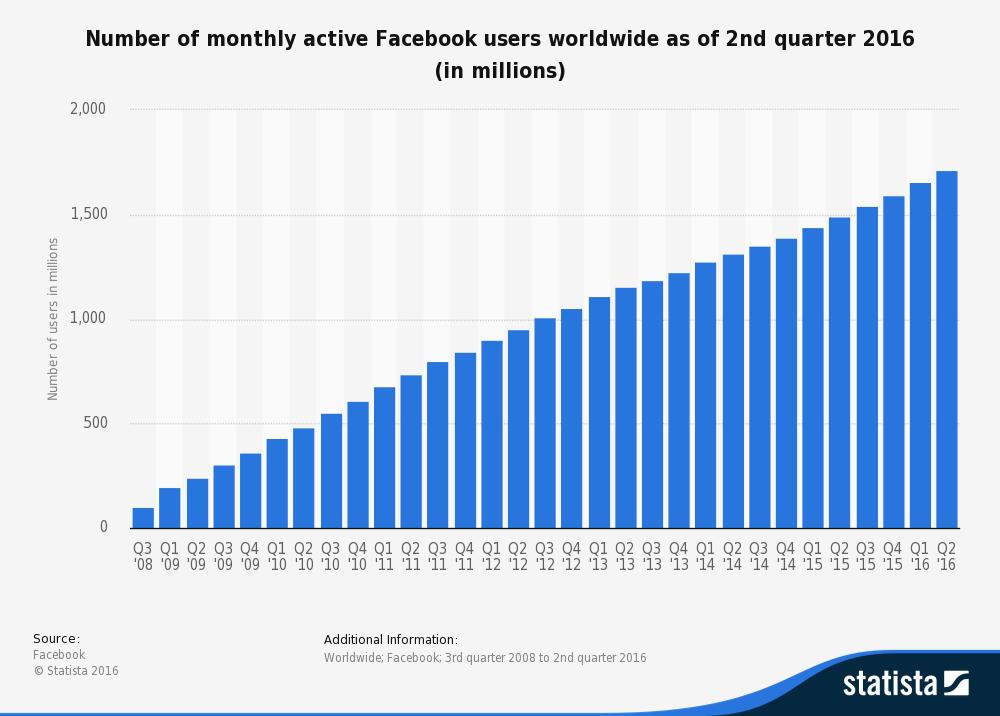 share-of-social-media05
